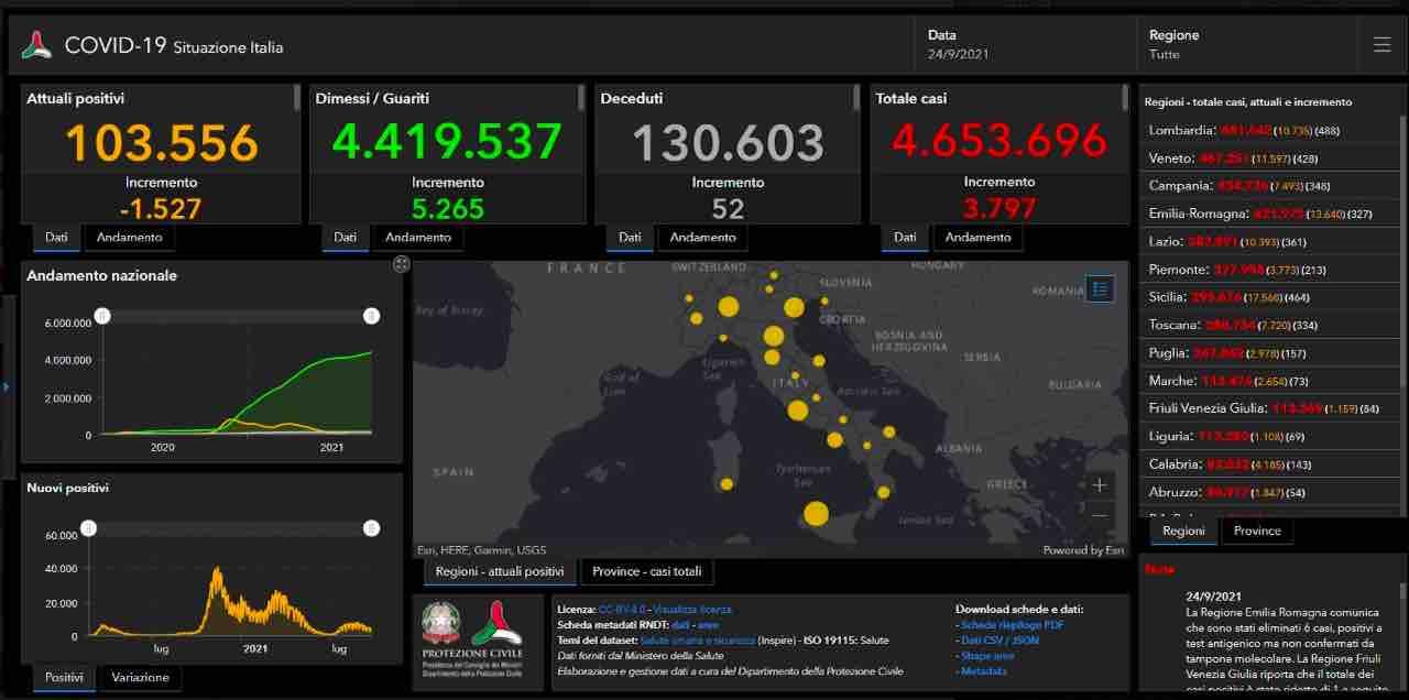 Iss monitoraggio 24 settembre 2021